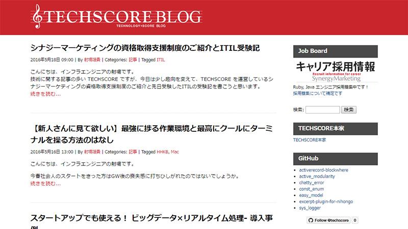 techscore